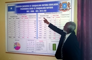 Assessment of Government of Somalia HR and Payroll processes